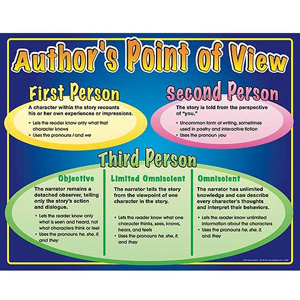 First person point of view foldable